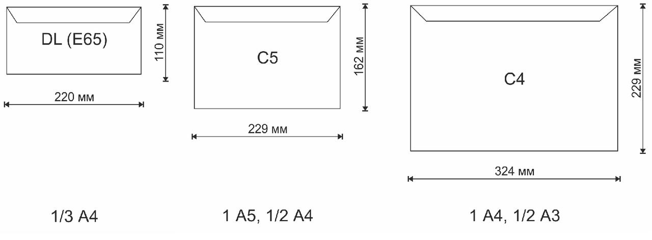 razmery-konvertov-s6-1